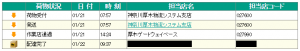 Apple_Repeir_Yamato_Recive_History